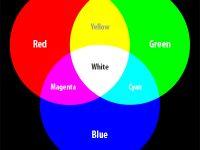 Các hệ màu CMYK, RGB, LAB COLOR trong thiết kế in ấn